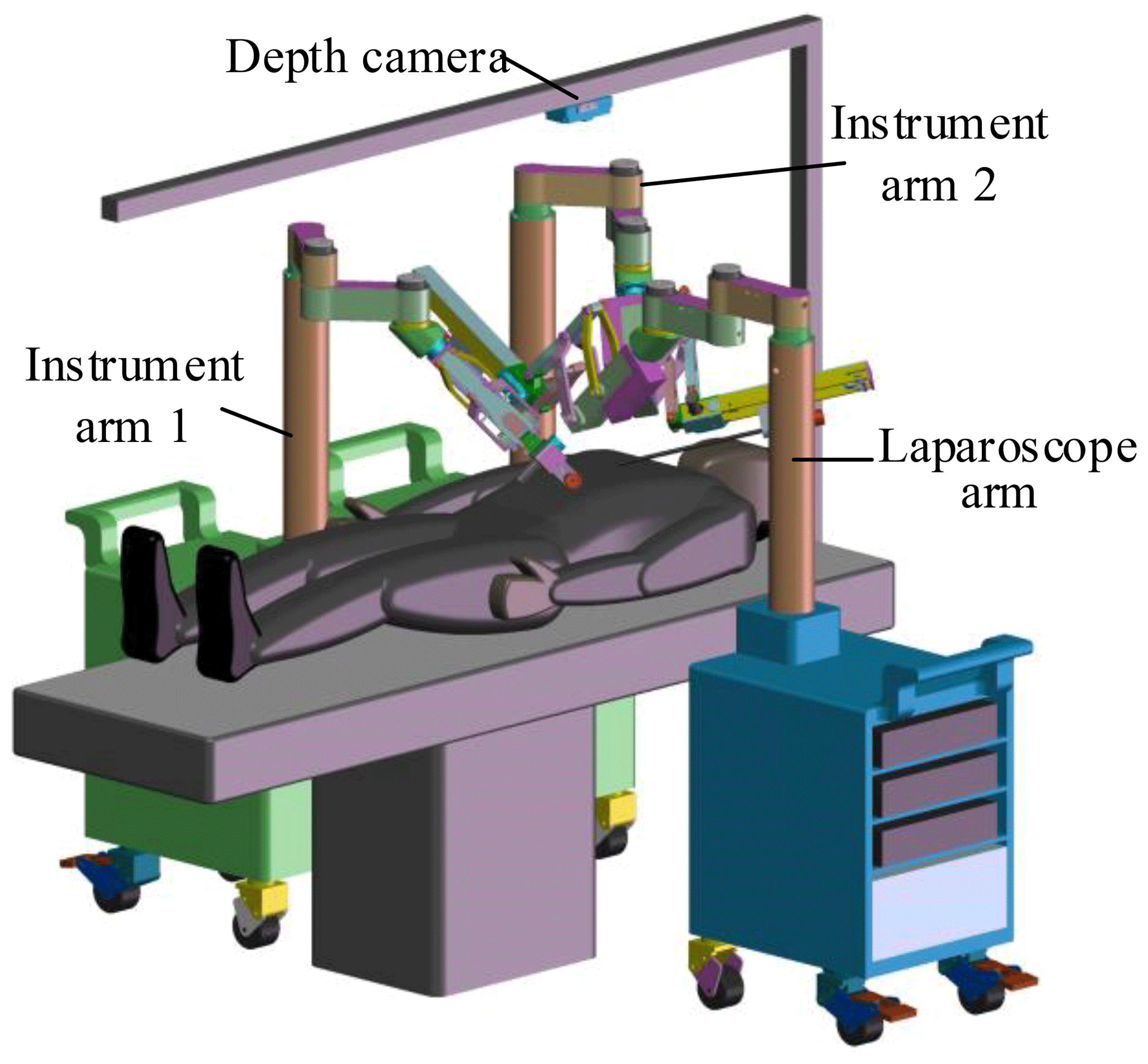 Ms Laparoscope Arm Automatic Positioning For Robot Assisted