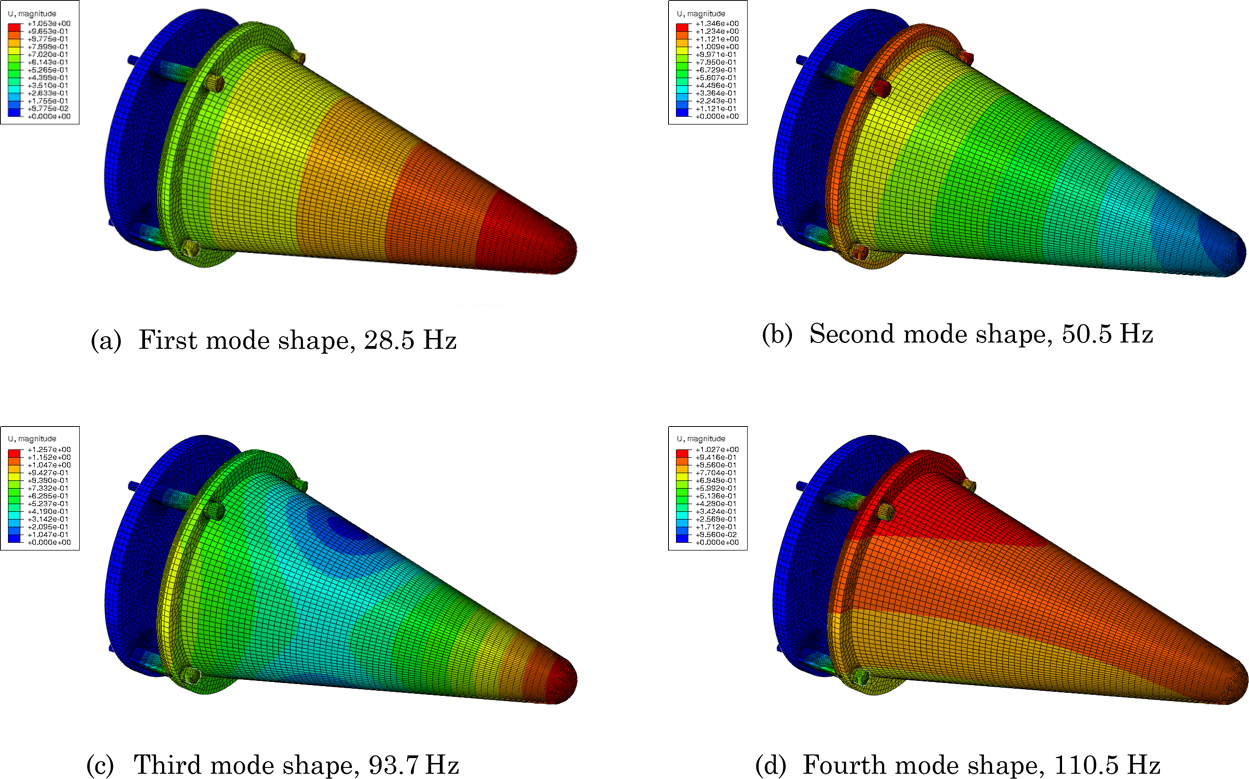 MS - Design and dynamic analysis of metal rubber isolators between