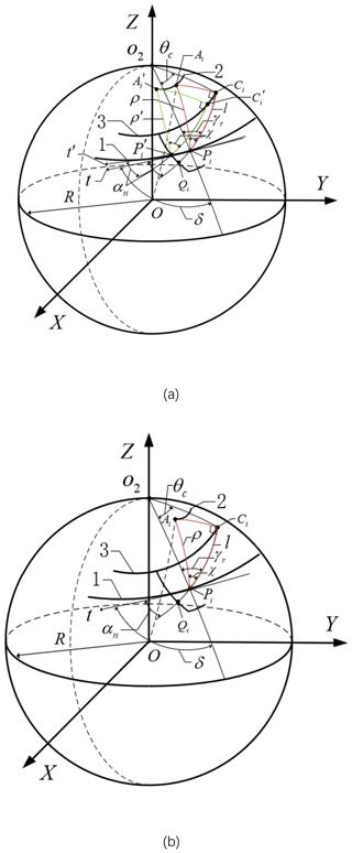 https://ms.copernicus.org/articles/11/251/2020/ms-11-251-2020-f03