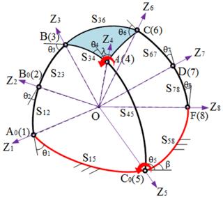 https://ms.copernicus.org/articles/11/381/2020/ms-11-381-2020-f01