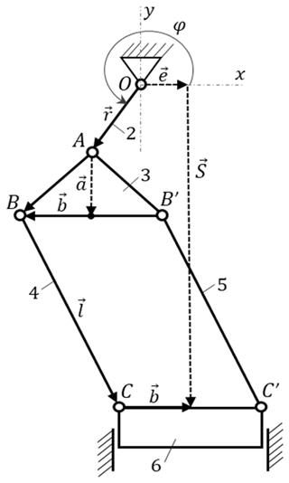 https://ms.copernicus.org/articles/12/1/2021/ms-12-1-2021-f01