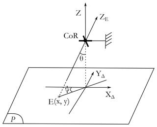 https://ms.copernicus.org/articles/12/155/2021/ms-12-155-2021-f13