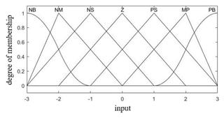 https://ms.copernicus.org/articles/12/529/2021/ms-12-529-2021-f11