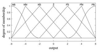 https://ms.copernicus.org/articles/12/529/2021/ms-12-529-2021-f12