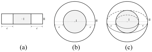 https://ms.copernicus.org/articles/12/59/2021/ms-12-59-2021-f01