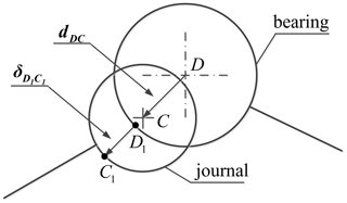 https://ms.copernicus.org/articles/12/59/2021/ms-12-59-2021-f11