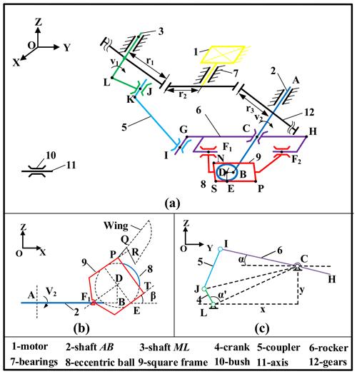 https://ms.copernicus.org/articles/12/603/2021/ms-12-603-2021-f03