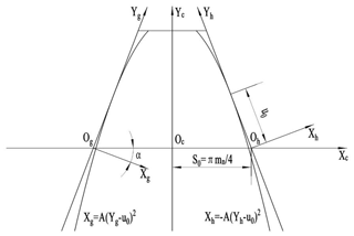 https://ms.copernicus.org/articles/12/819/2021/ms-12-819-2021-f01