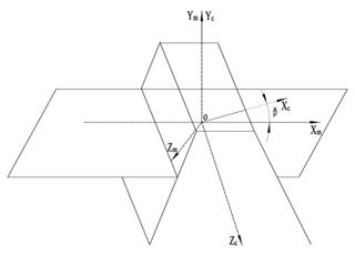 https://ms.copernicus.org/articles/12/819/2021/ms-12-819-2021-f02