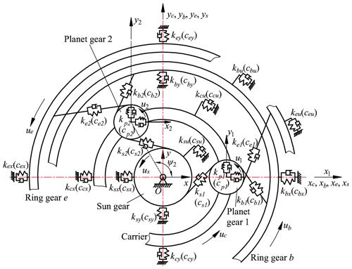 https://ms.copernicus.org/articles/12/847/2021/ms-12-847-2021-f02